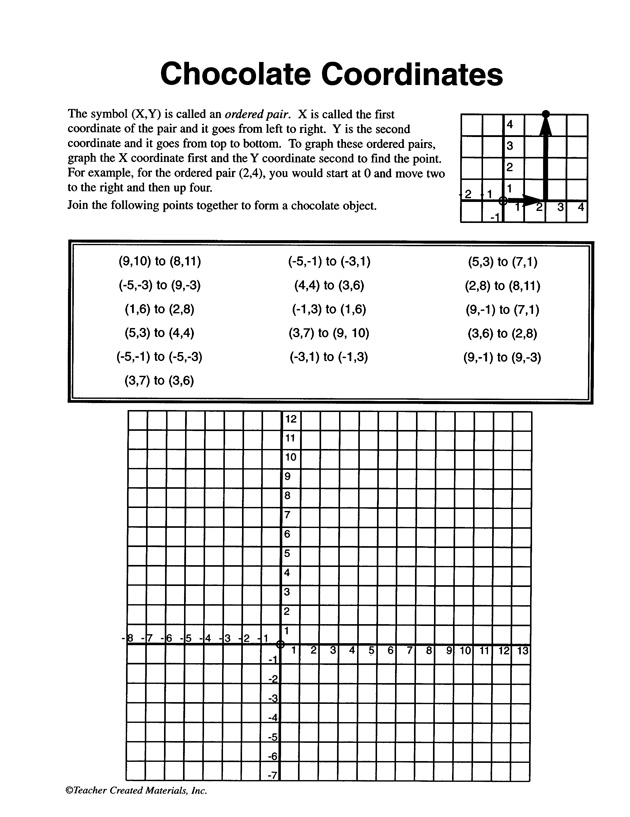Coordinate Plane Worksheets 6th Grade moreover Graphs For 2nd Grade ...