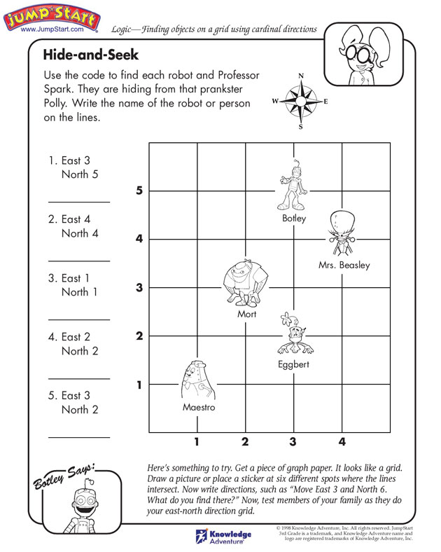 Cardinal Directions Worksheet Pictures