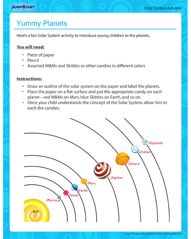 Yummy Planets View Free Solar Science Activities Jumpstart