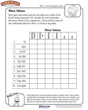 place values  math worksheets for kids on place value  jumpstart