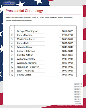 Presidential Chronology - Fun Presidents Day Activities - JumpStart