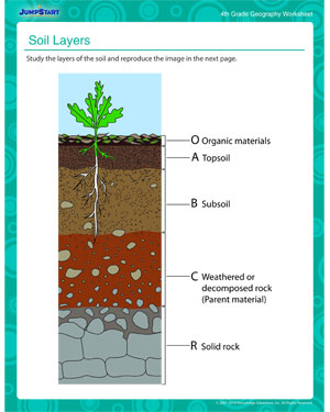Soil layers free geography printable worksheet for kids for Soil 2nd grade