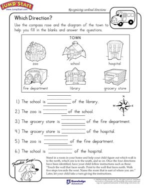 Which Direction on Stage Directions Worksheet