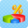 Problem with Percent – Percentage Worksheet for Kids- Math Blaster