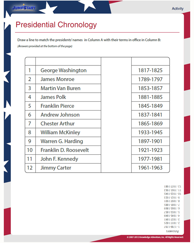 Presidential Chronology