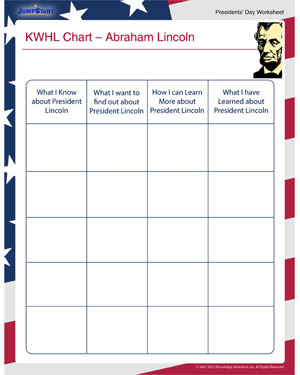 KWHL Chart - Abraham Lincoln - Fun Online Presidents' Day Worksheet for Kids